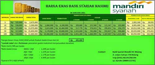 Simulasi Gadai Emas Bank Mandiri Syariah