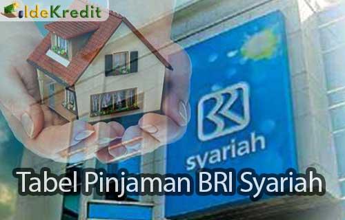 Tabel Pinjaman BRI Syariah
