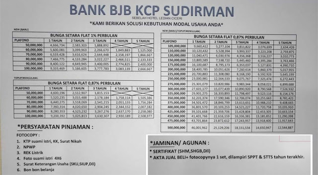 tabel angsuran kur bank bjb terbaru