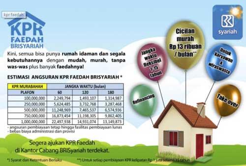 KPR BRI Syariah 2021 : Manfaat, Syarat & Tabel Pinjaman ...