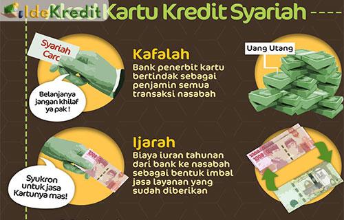 Akad Kartu Kredit Syariah