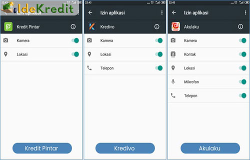 Izin Akses Pinjaman Online