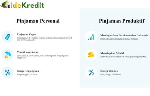 Jenis Pinjaman Online Optima