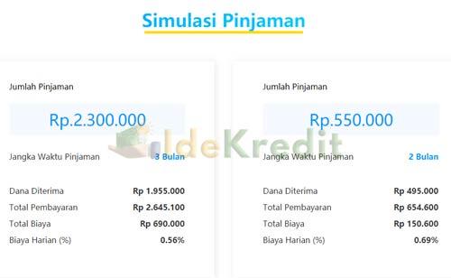Simulasi Pinjaman Finplus