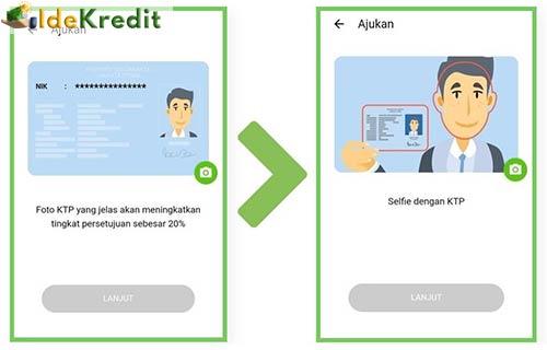 Syarat Pengajuan Kredit Pintar