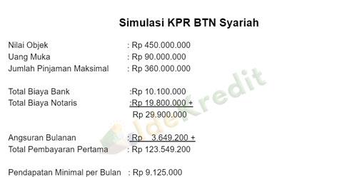Simulasi KPR BTN Syariah Platinum