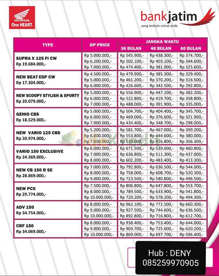 Tabel Angsuran KKB Bank Jatim Motor Honda