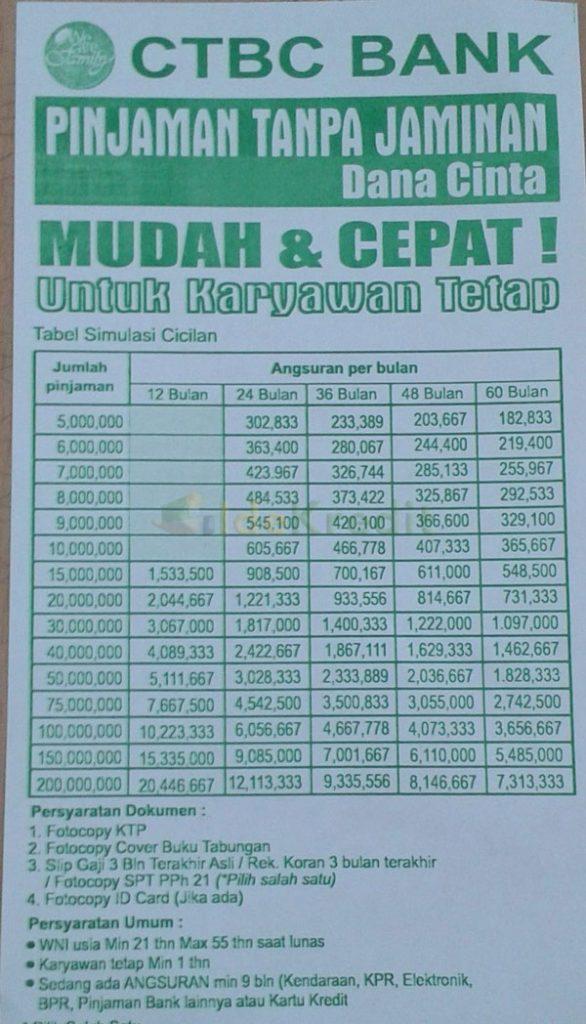 Tabel Angsuran KTA Dana Cinta CTBC Bank Plafond Rp 200 juta