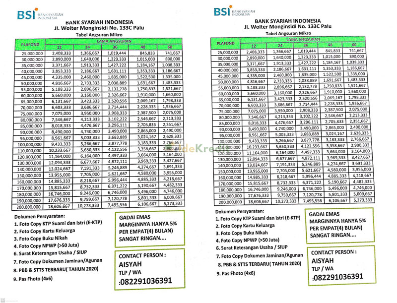 Tabel Angsuran KUR BSI Mikro