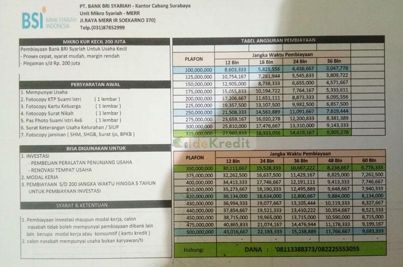 Tabel Angsuran KUR BSI Retail Rp 500 Juta