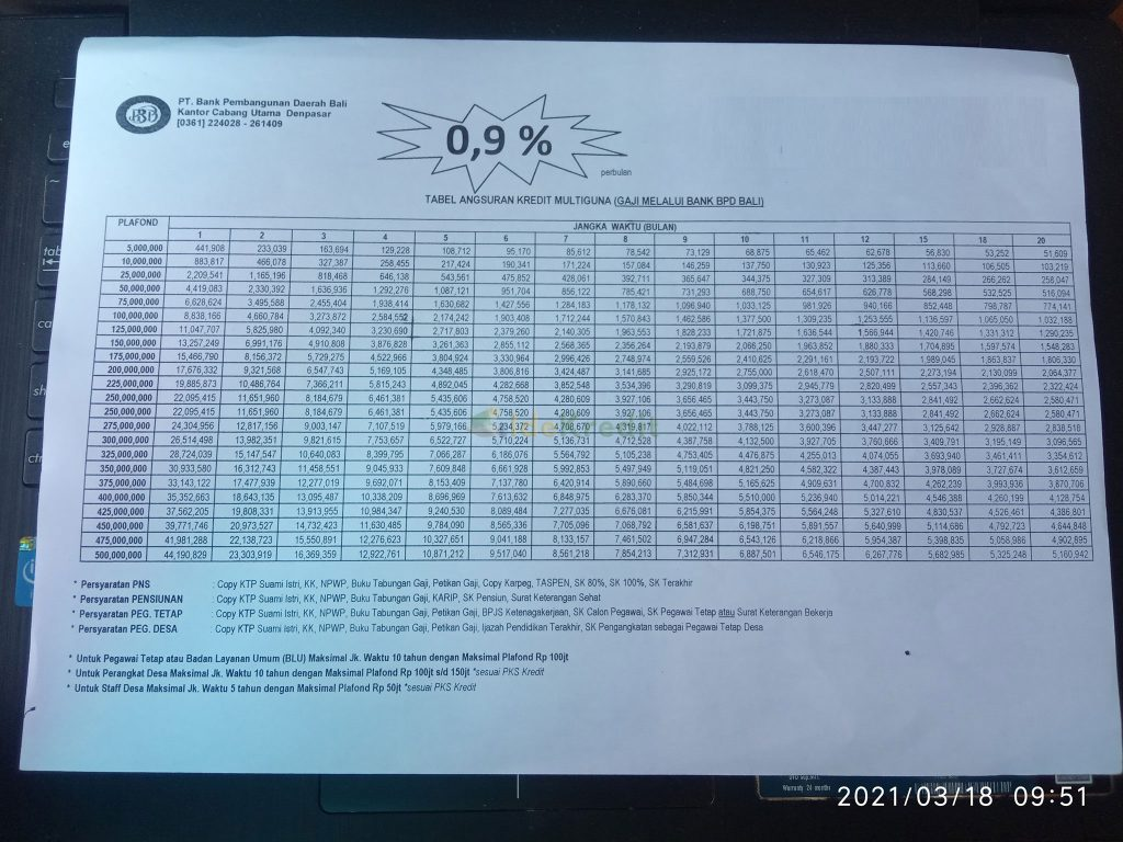 Tabel Angsuran Kredit Multiguna BPD Bali Plafond Rp 500 juta