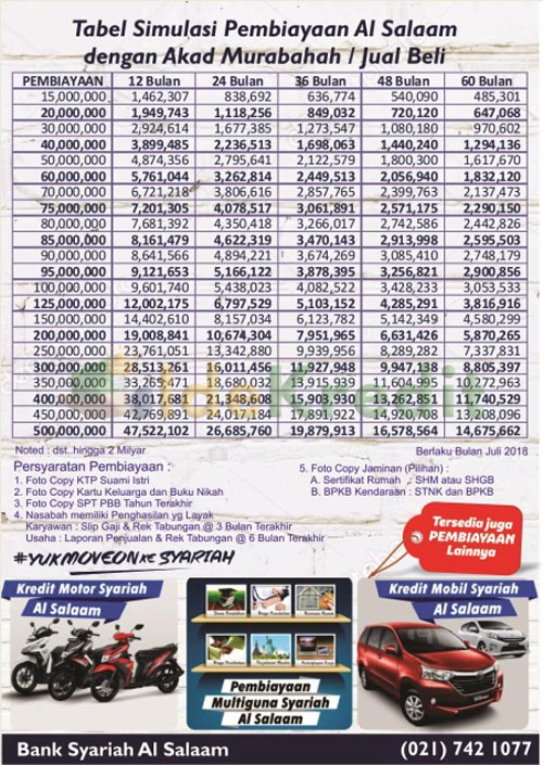 Tabel Kredit Mobil BPRS Al Salaam