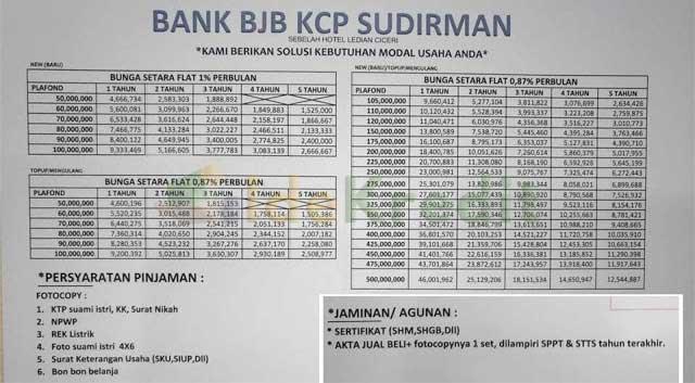 Tabel Angsuran BJB Kredit Mikro Utama