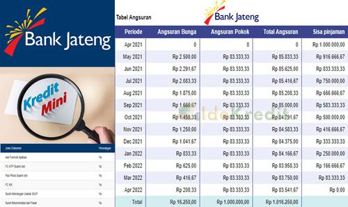 Tabel Angsuran Kredit Mikro Dini Bank Jateng 2