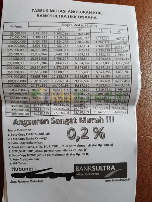 Tabel Angsuran KUR Bank Sultra
