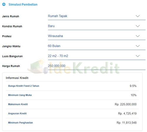 Simulasi Angsuran KPR Bank BJB