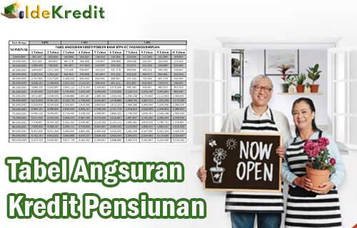 Tabel Angsuran Kredit Pensiunan